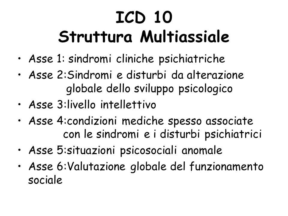 ICD 10 Struttura Multiassiale Asse 1: sindromi cliniche psichiatriche Asse 2:Sindromi e disturbi da alterazione globale dello sviluppo psicologico Ass