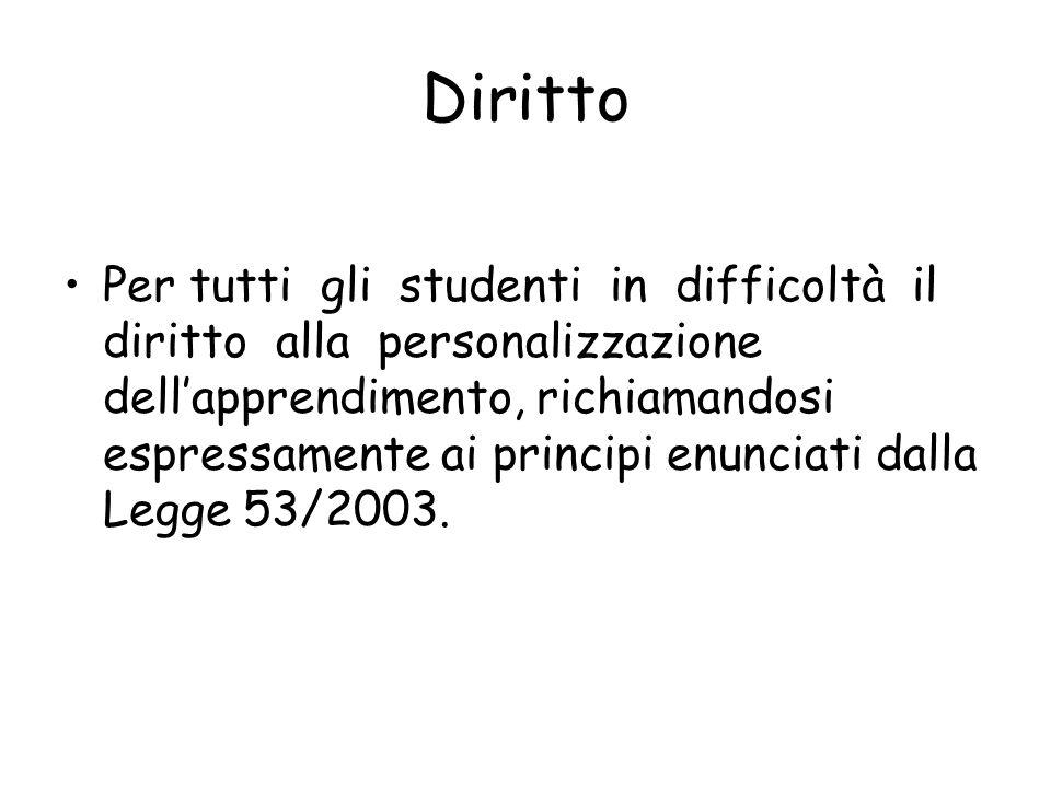 Diritto Per tutti gli studenti in difficoltà il diritto alla personalizzazione dell'apprendimento, richiamandosi espressamente ai principi enunciati d