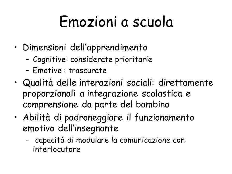 Emozioni a scuola Dimensioni dell'apprendimento –Cognitive: considerate prioritarie –Emotive : trascurate Qualità delle interazioni sociali: direttame