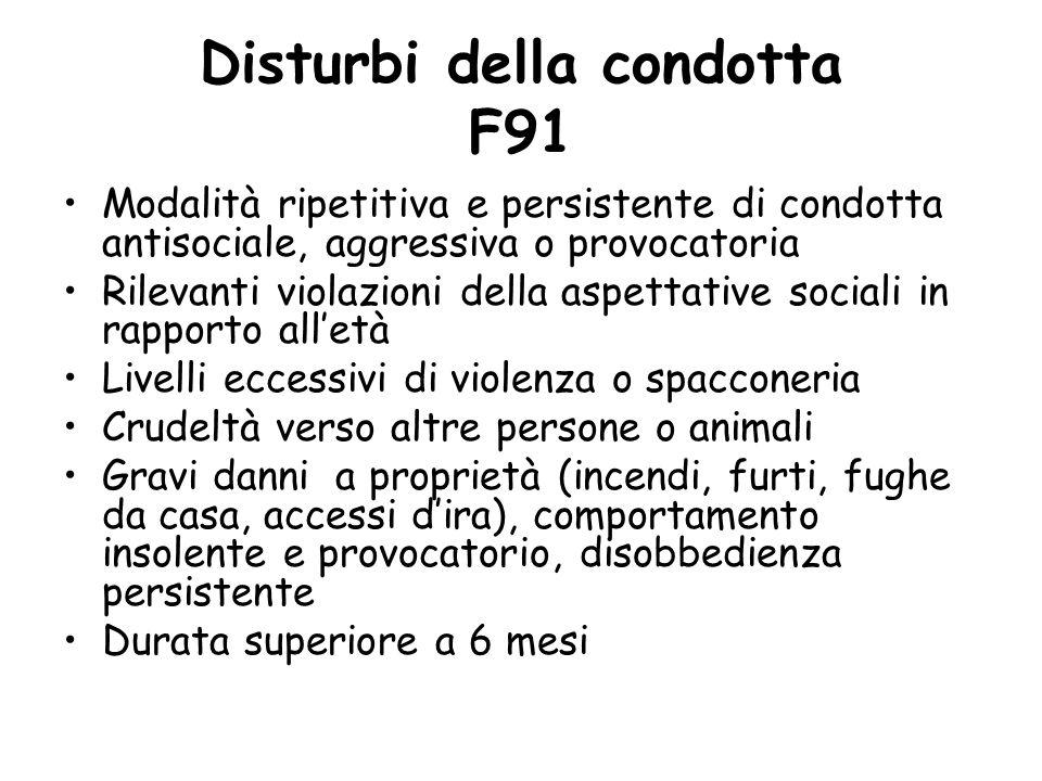 Disturbi della condotta F91 Modalità ripetitiva e persistente di condotta antisociale, aggressiva o provocatoria Rilevanti violazioni della aspettativ