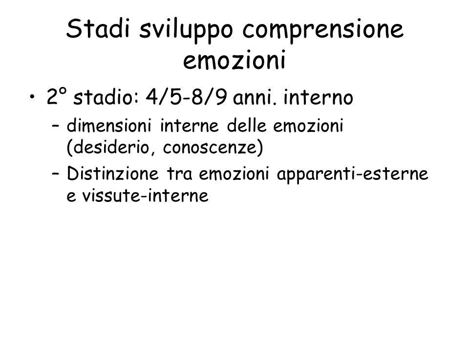 Stadi sviluppo comprensione emozioni 2° stadio: 4/5-8/9 anni. interno –dimensioni interne delle emozioni (desiderio, conoscenze) –Distinzione tra emoz