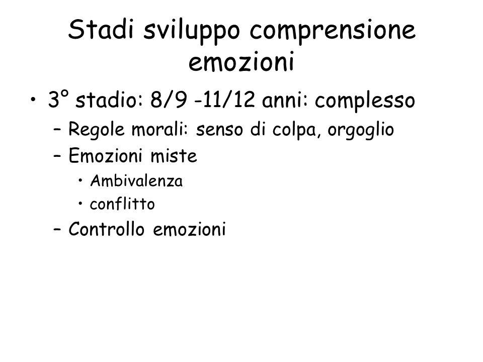 Stadi sviluppo comprensione emozioni 3° stadio: 8/9 -11/12 anni: complesso –Regole morali: senso di colpa, orgoglio –Emozioni miste Ambivalenza confli