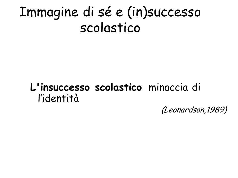 Immagine di sé e (in)successo scolastico L'insuccesso scolastico minaccia di l'identità (Leonardson,1989)