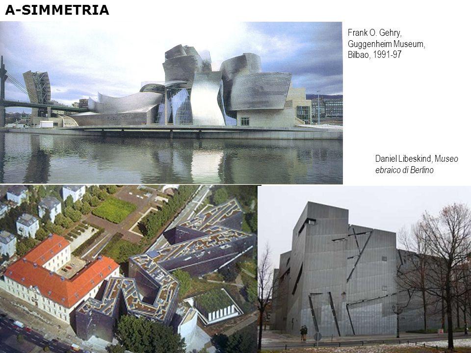A-SIMMETRIA Frank O. Gehry, Guggenheim Museum, Bilbao, 1991-97 Daniel Libeskind, M useo ebraico di Berlino