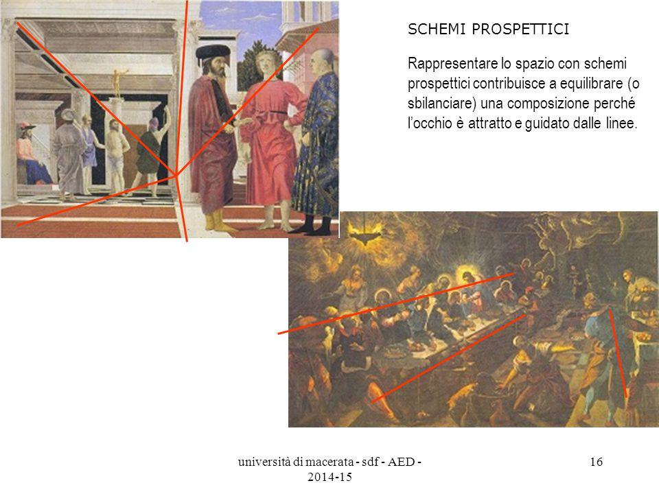 università di macerata - sdf - AED - 2014-15 16 SCHEMI PROSPETTICI Rappresentare lo spazio con schemi prospettici contribuisce a equilibrare (o sbilan