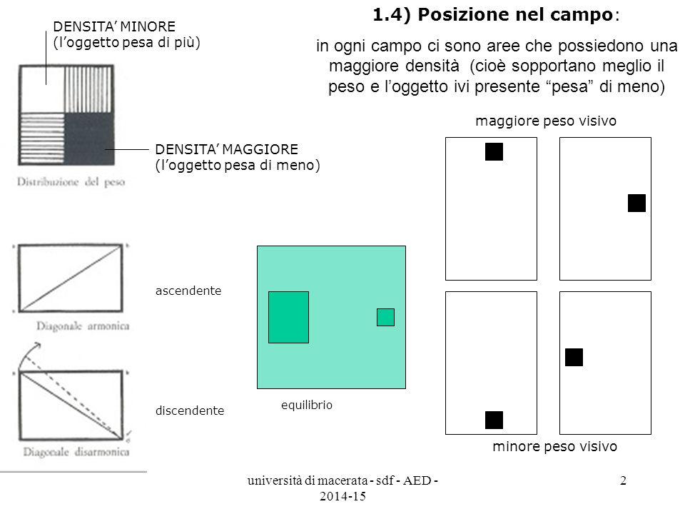 università di macerata - sdf - AED - 2014-15 2 1.4) Posizione nel campo: in ogni campo ci sono aree che possiedono una maggiore densità (cioè sopporta