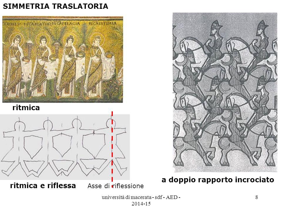 SIMMETRIA ROTATORIA NEL PIANO semplice Asse di riflessione con dilatazione spirale: un punto che ruota intorno al centro dilatandosi con riflessione SIMMETRIA ROTATORIA NELLO SPAZIO con traslazione con traslazione e dilatazione F.