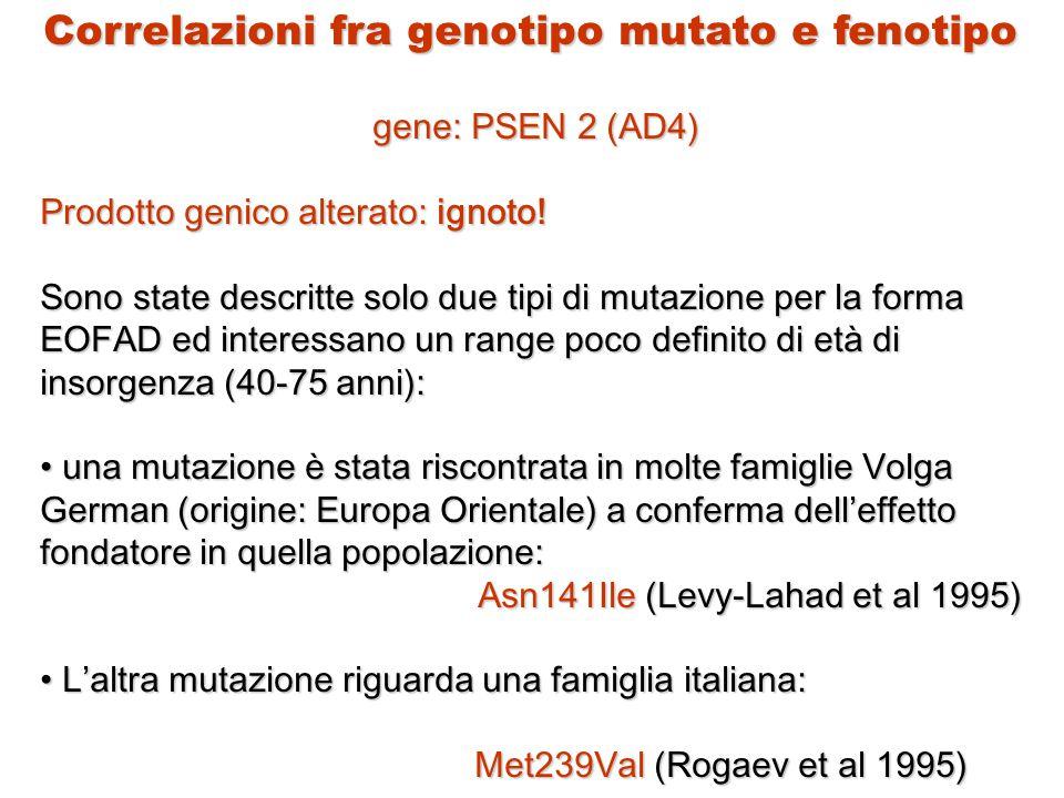 Correlazioni fra genotipo mutato e fenotipo gene: PSEN 2 (AD4) gene: PSEN 2 (AD4) Prodotto genico alterato: ignoto! Sono state descritte solo due tipi