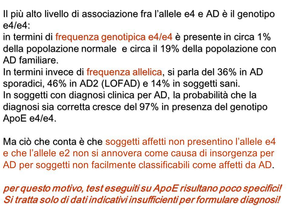 Il più alto livello di associazione fra l'allele e4 e AD è il genotipo e4/e4: in termini di frequenza genotipica e4/e4 è presente in circa 1% della po