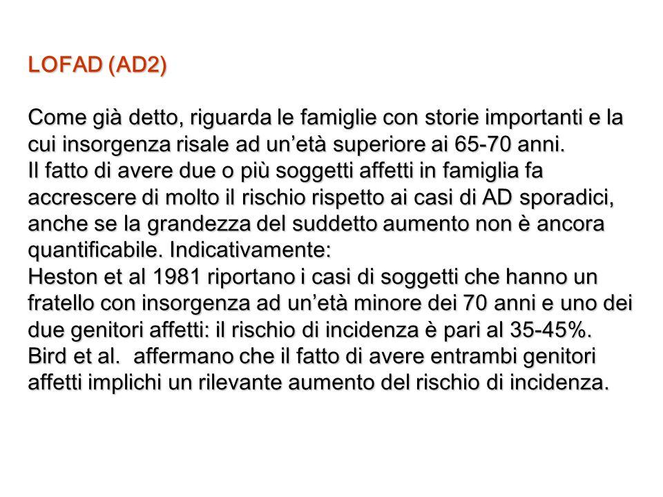 LOFAD (AD2) Come già detto, riguarda le famiglie con storie importanti e la cui insorgenza risale ad un'età superiore ai 65-70 anni. Il fatto di avere