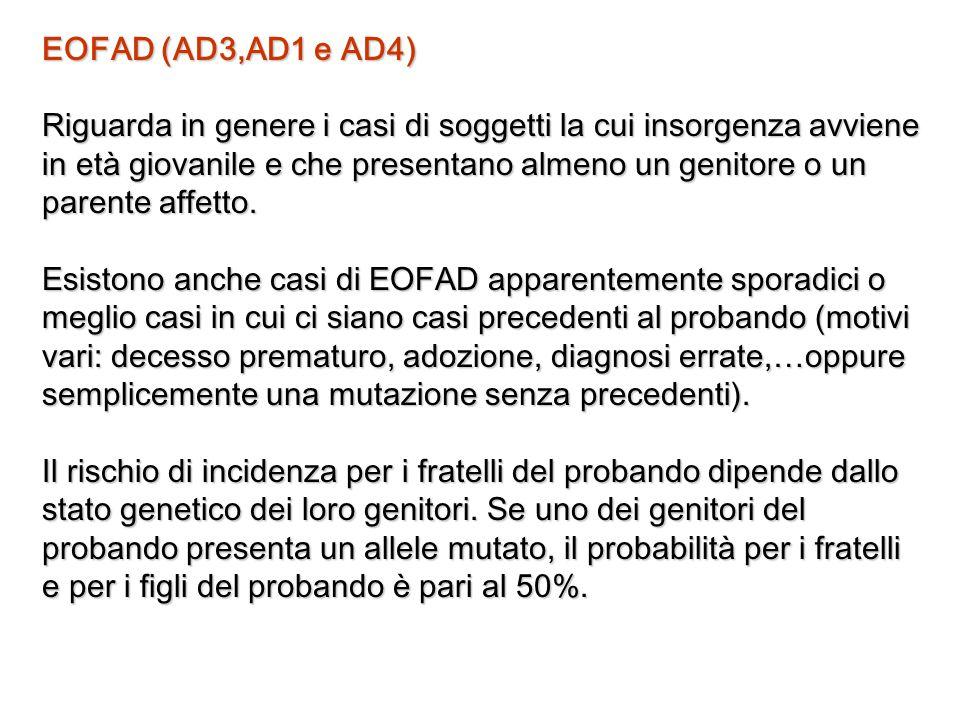 EOFAD (AD3,AD1 e AD4) Riguarda in genere i casi di soggetti la cui insorgenza avviene in età giovanile e che presentano almeno un genitore o un parent