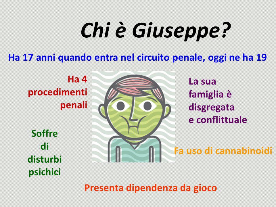 Chi è Giuseppe.