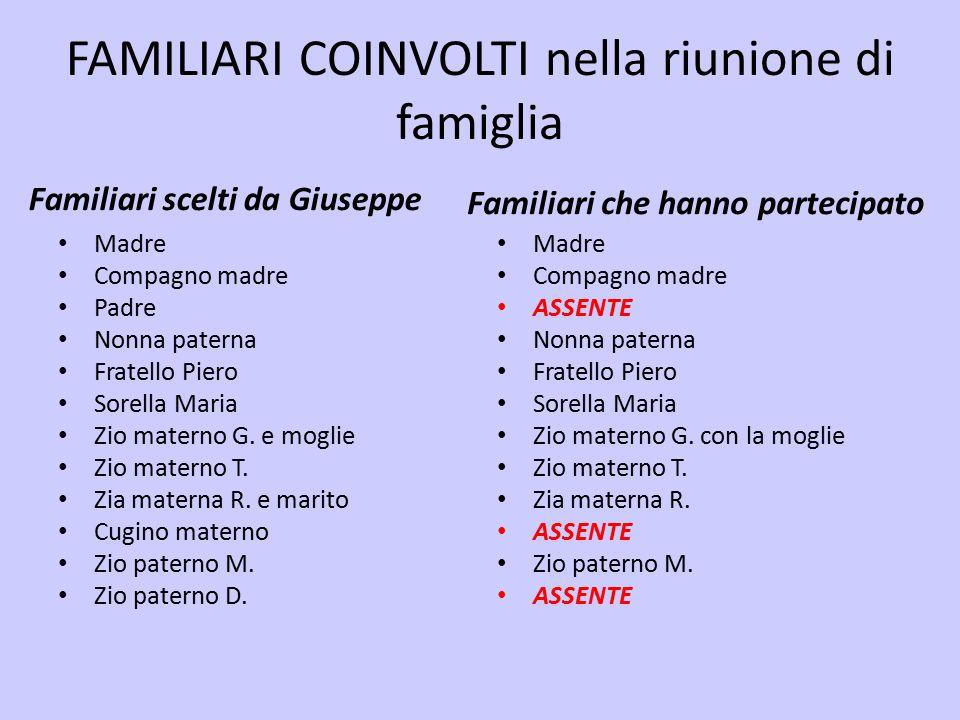 FAMILIARI COINVOLTI nella riunione di famiglia Madre Compagno madre Padre Nonna paterna Fratello Piero Sorella Maria Zio materno G.