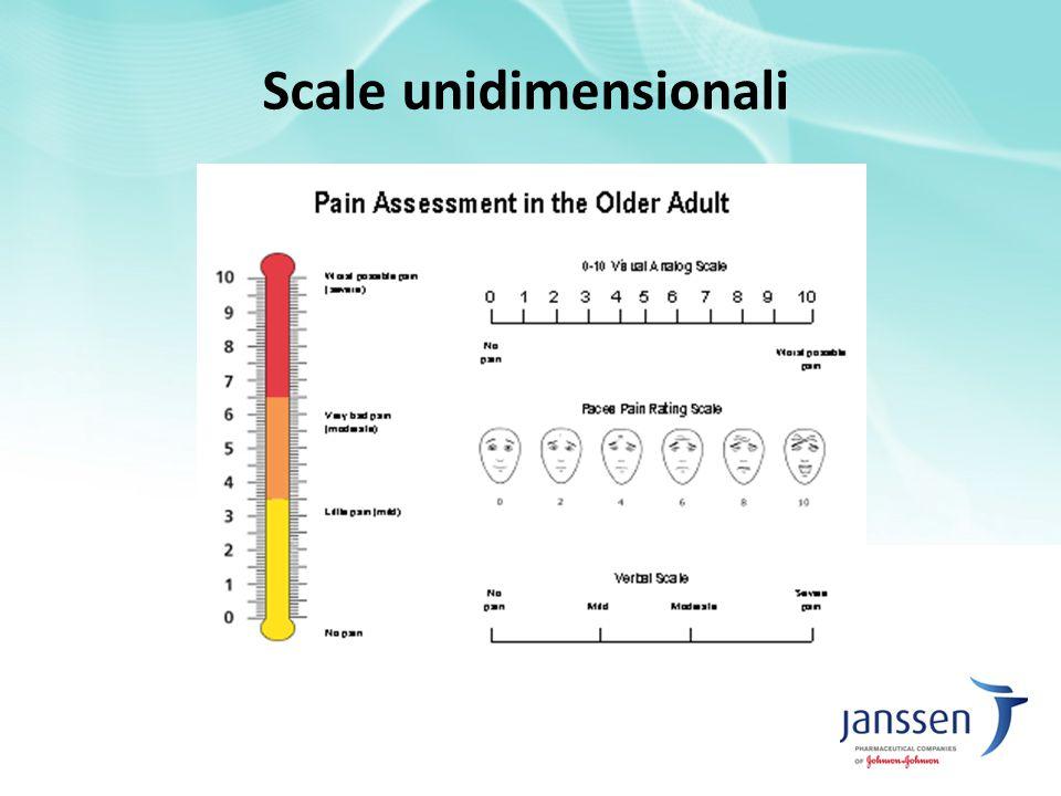 Scale unidimensionali