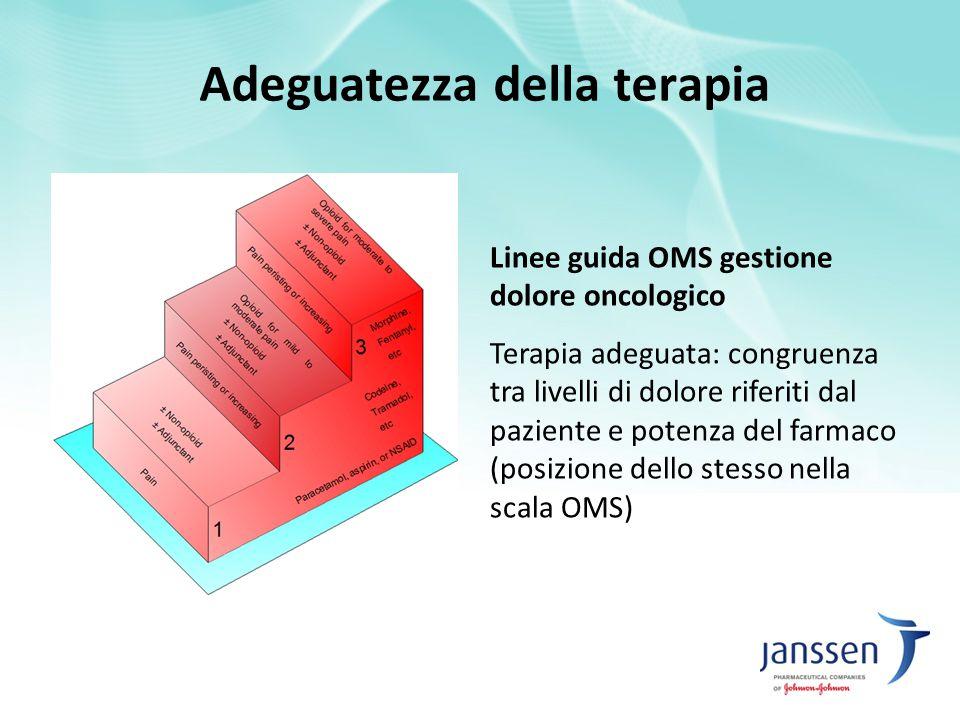 Adeguatezza della terapia Linee guida OMS gestione dolore oncologico Terapia adeguata: congruenza tra livelli di dolore riferiti dal paziente e potenz