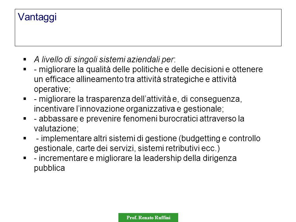 Prof. Renato Ruffini Vantaggi  A livello di singoli sistemi aziendali per:  - migliorare la qualità delle politiche e delle decisioni e ottenere un
