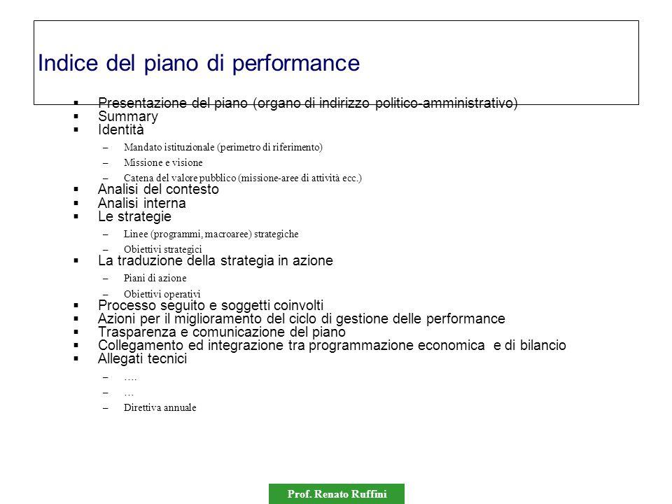 Prof. Renato Ruffini Indice del piano di performance  Presentazione del piano (organo di indirizzo politico-amministrativo)  Summary  Identità –Man