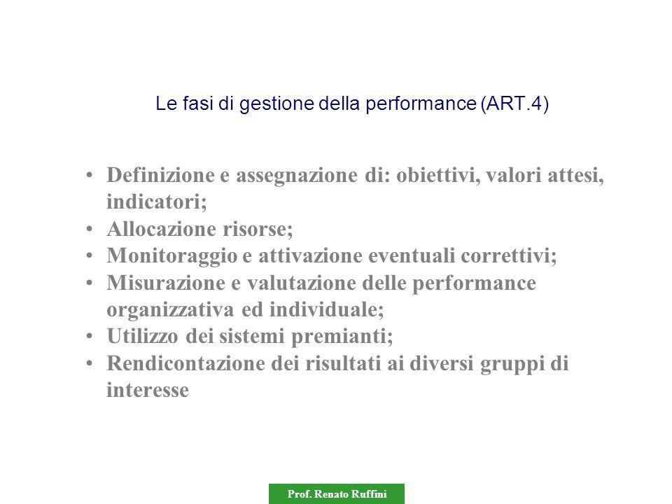 Prof. Renato Ruffini Le fasi di gestione della performance (ART.4) Definizione e assegnazione di: obiettivi, valori attesi, indicatori; Allocazione ri