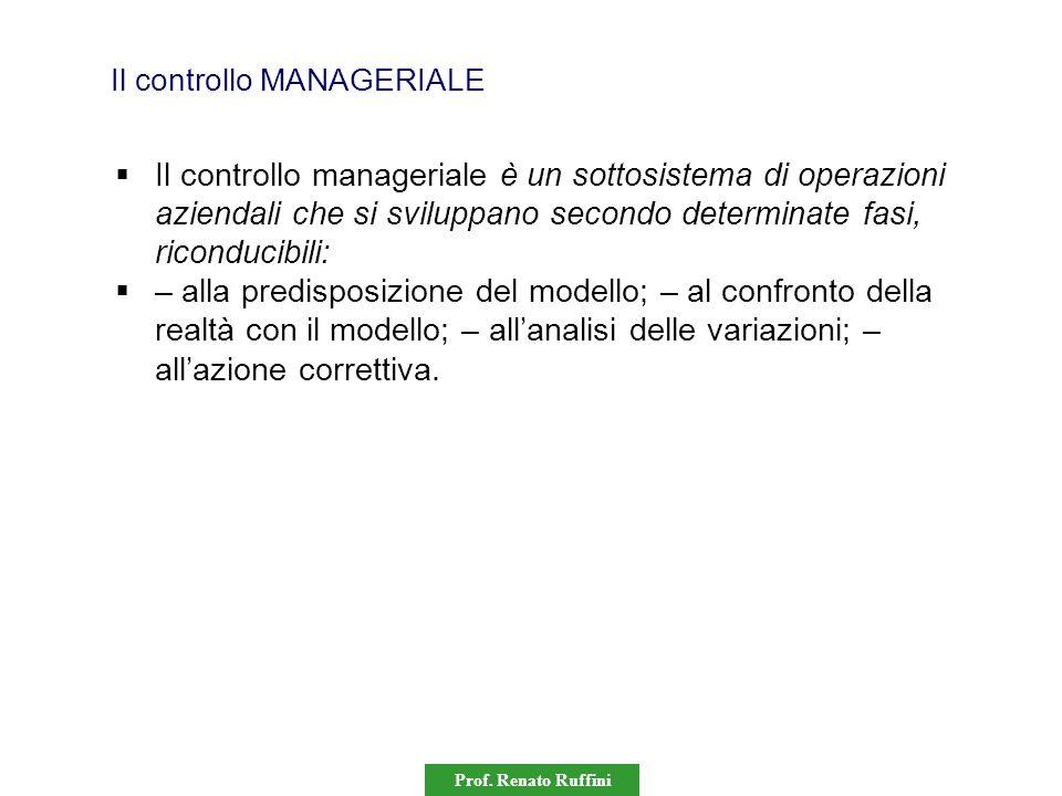 Prof. Renato Ruffini Il controllo MANAGERIALE  Il controllo manageriale è un sottosistema di operazioni aziendali che si sviluppano secondo determina