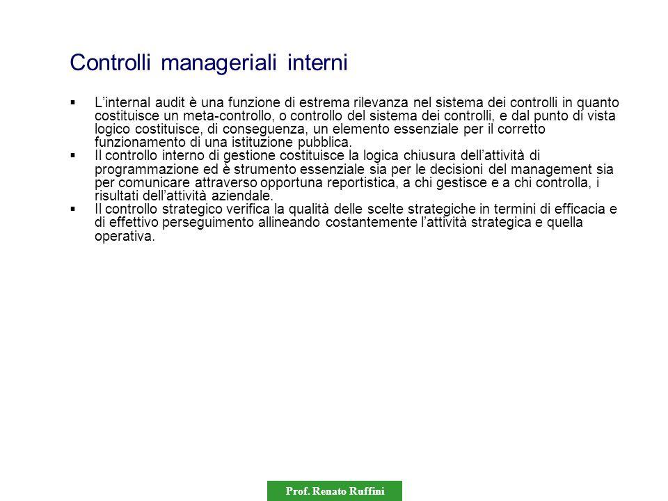 Prof. Renato Ruffini Controlli manageriali interni  L'internal audit è una funzione di estrema rilevanza nel sistema dei controlli in quanto costitui