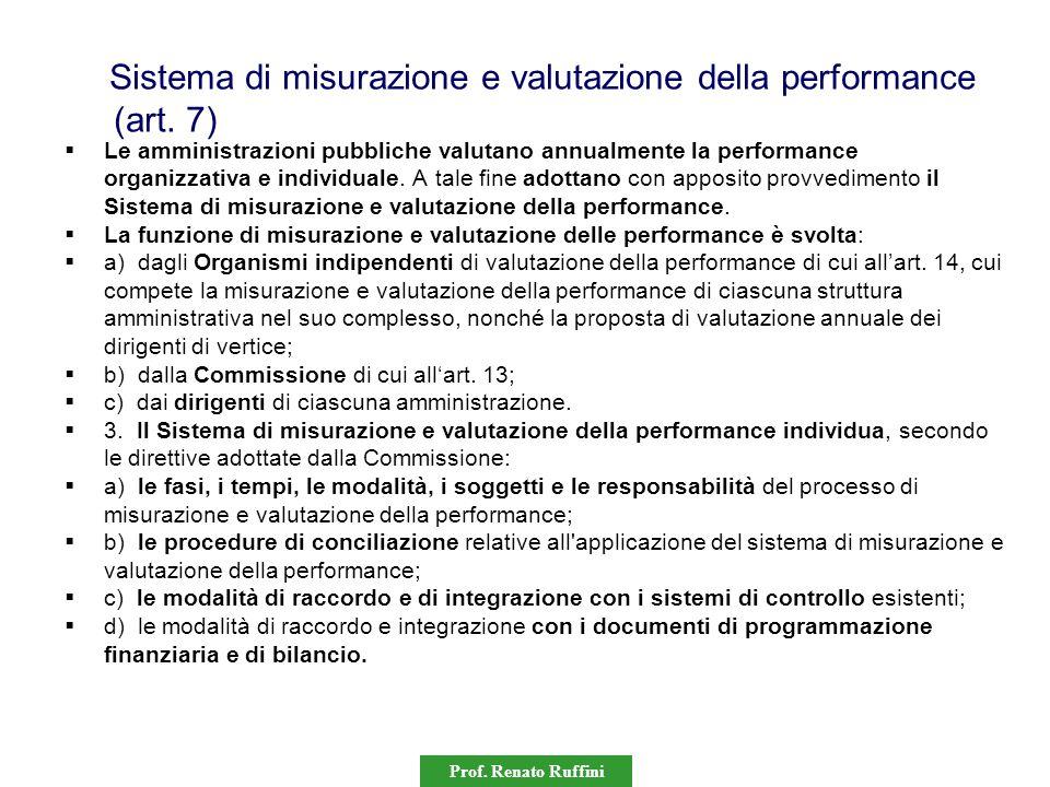 Prof. Renato Ruffini Sistema di misurazione e valutazione della performance (art. 7)  Le amministrazioni pubbliche valutano annualmente la performanc