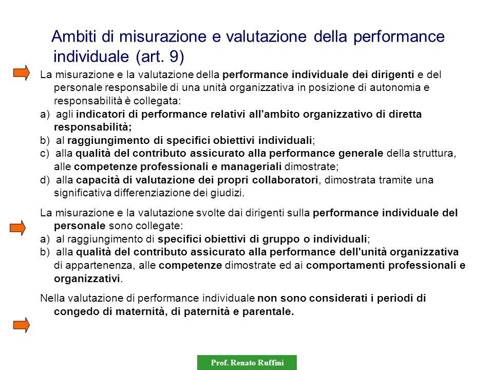 Prof. Renato Ruffini Ambiti di misurazione e valutazione della performance individuale (art. 9) La misurazione e la valutazione della performance indi