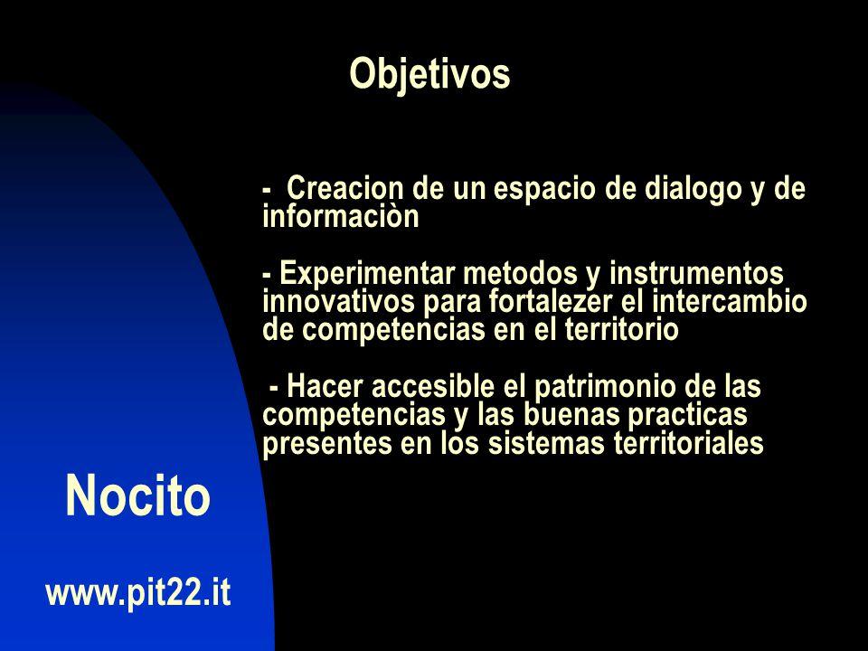 www.pit22.it - Creacion de un espacio de dialogo y de informaciòn - Experimentar metodos y instrumentos innovativos para fortalezer el intercambio de competencias en el territorio - Hacer accesible el patrimonio de las competencias y las buenas practicas presentes en los sistemas territoriales Objetivos Nocito
