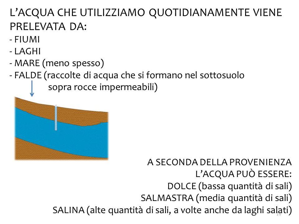 L'ACQUA CHE UTILIZZIAMO QUOTIDIANAMENTE VIENE PRELEVATA DA: - FIUMI - LAGHI - MARE (meno spesso) - FALDE (raccolte di acqua che si formano nel sottosuolo sopra rocce impermeabili) A SECONDA DELLA PROVENIENZA L'ACQUA PUÒ ESSERE: DOLCE (bassa quantità di sali) SALMASTRA (media quantità di sali) SALINA (alte quantità di sali, a volte anche da laghi salati) 10