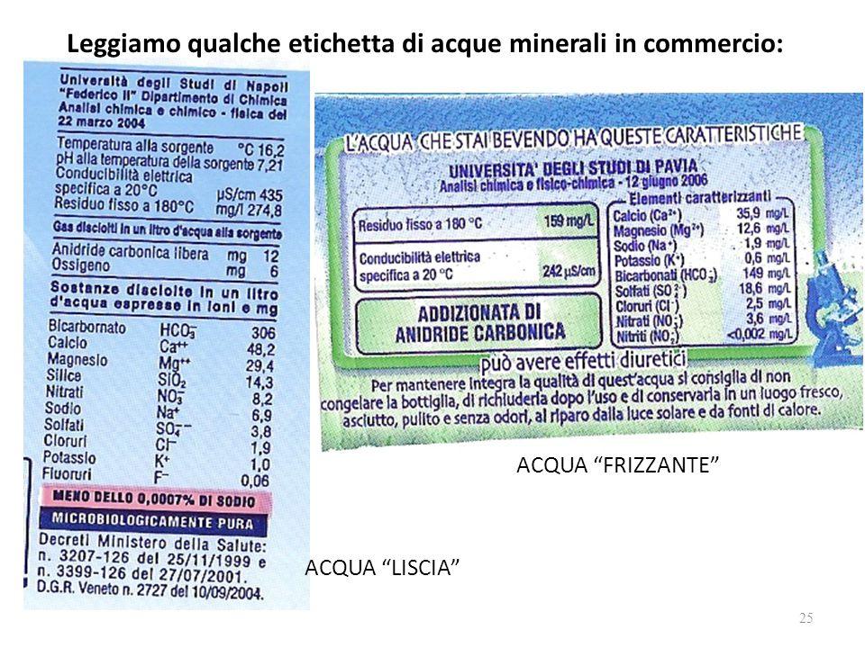 """Leggiamo qualche etichetta di acque minerali in commercio: ACQUA """"LISCIA"""" ACQUA """"FRIZZANTE"""" 25"""
