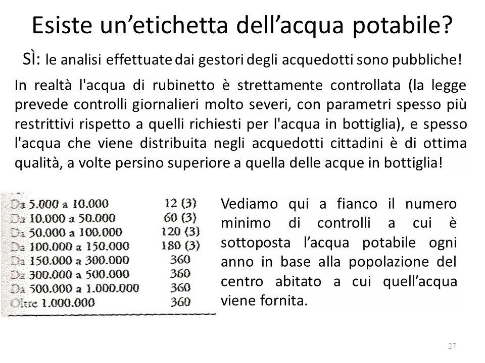 Esiste un'etichetta dell'acqua potabile? SÌ: le analisi effettuate dai gestori degli acquedotti sono pubbliche! In realtà l'acqua di rubinetto è stret