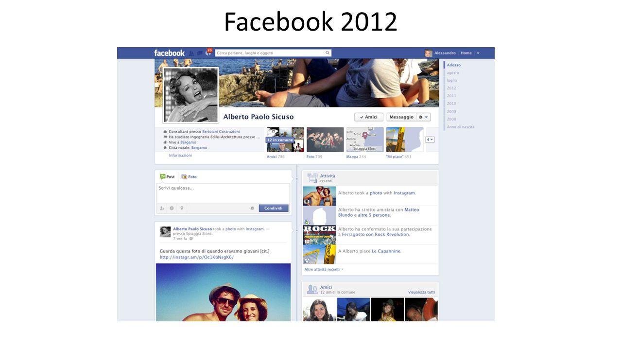 Facebook 2012