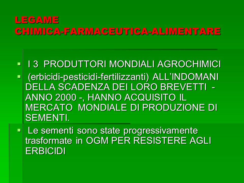LEGAME CHIMICA-FARMACEUTICA-ALIMENTARE  I 3 PRODUTTORI MONDIALI AGROCHIMICI  (erbicidi-pesticidi-fertilizzanti) ALL'INDOMANI DELLA SCADENZA DEI LORO BREVETTI - ANNO 2000 -, HANNO ACQUISITO IL MERCATO MONDIALE DI PRODUZIONE DI SEMENTI.