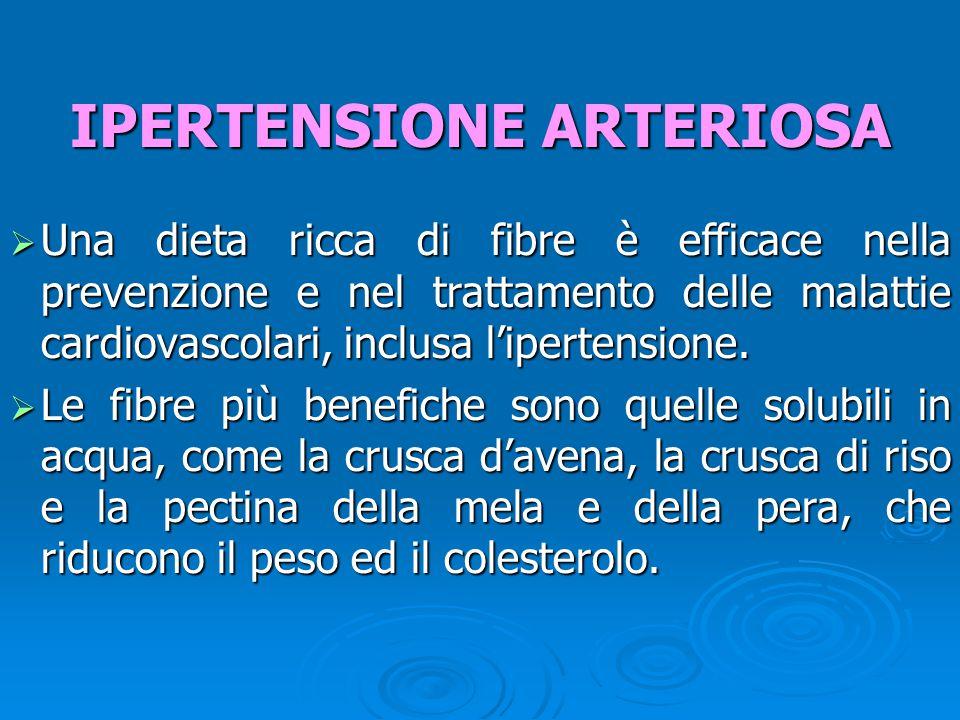  Una dieta ricca di fibre è efficace nella prevenzione e nel trattamento delle malattie cardiovascolari, inclusa l'ipertensione.