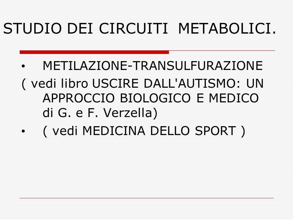 STUDIO DEI CIRCUITI METABOLICI.