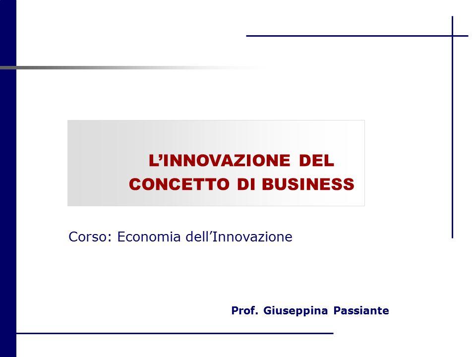 L'INNOVAZIONE DEL CONCETTO DI BUSINESS Corso: Economia dell'Innovazione Prof. Giuseppina Passiante