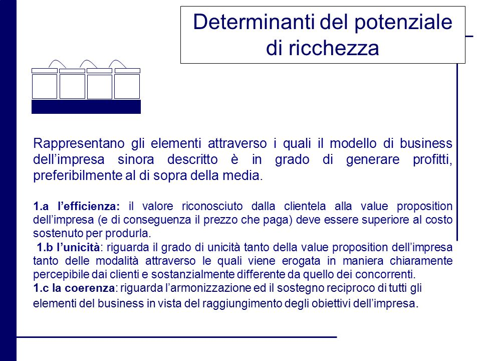 Determinanti del potenziale di ricchezza Rappresentano gli elementi attraverso i quali il modello di business dell'impresa sinora descritto è in grado