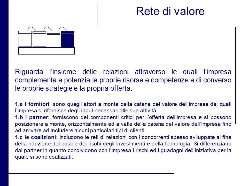 Rete di valore Riguarda l'insieme delle relazioni attraverso le quali l'impresa complementa e potenzia le proprie risorse e competenze e di converso l