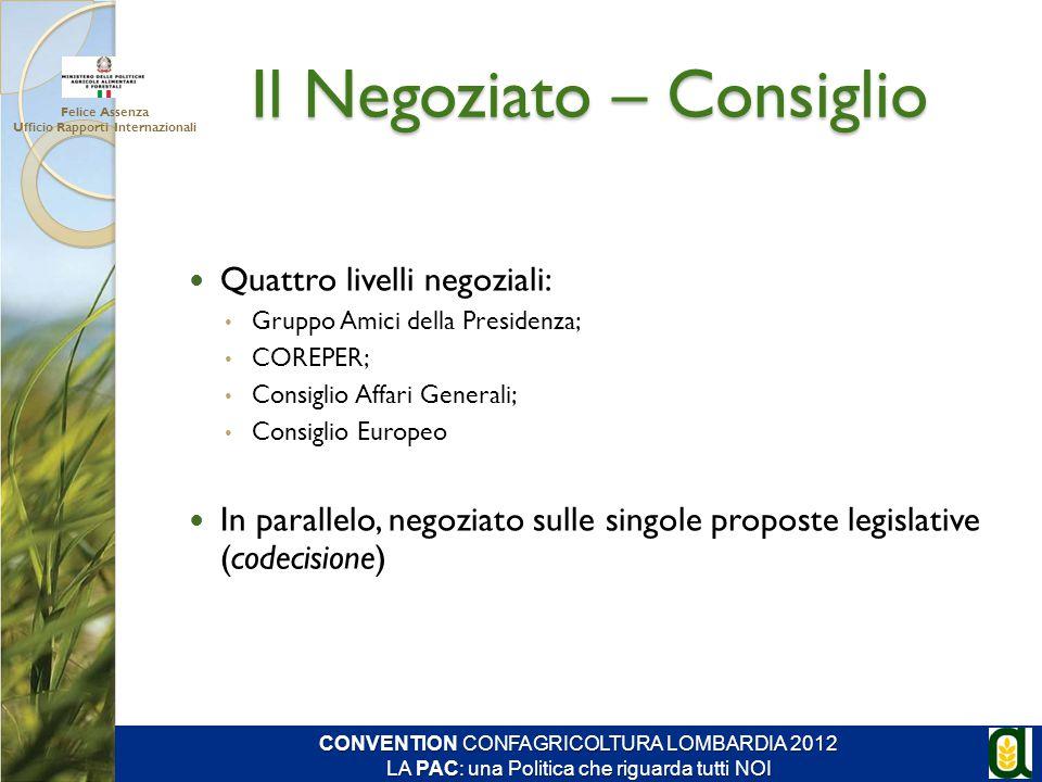 Il Negoziato – Consiglio Quattro livelli negoziali: Gruppo Amici della Presidenza; COREPER; Consiglio Affari Generali; Consiglio Europeo In parallelo,