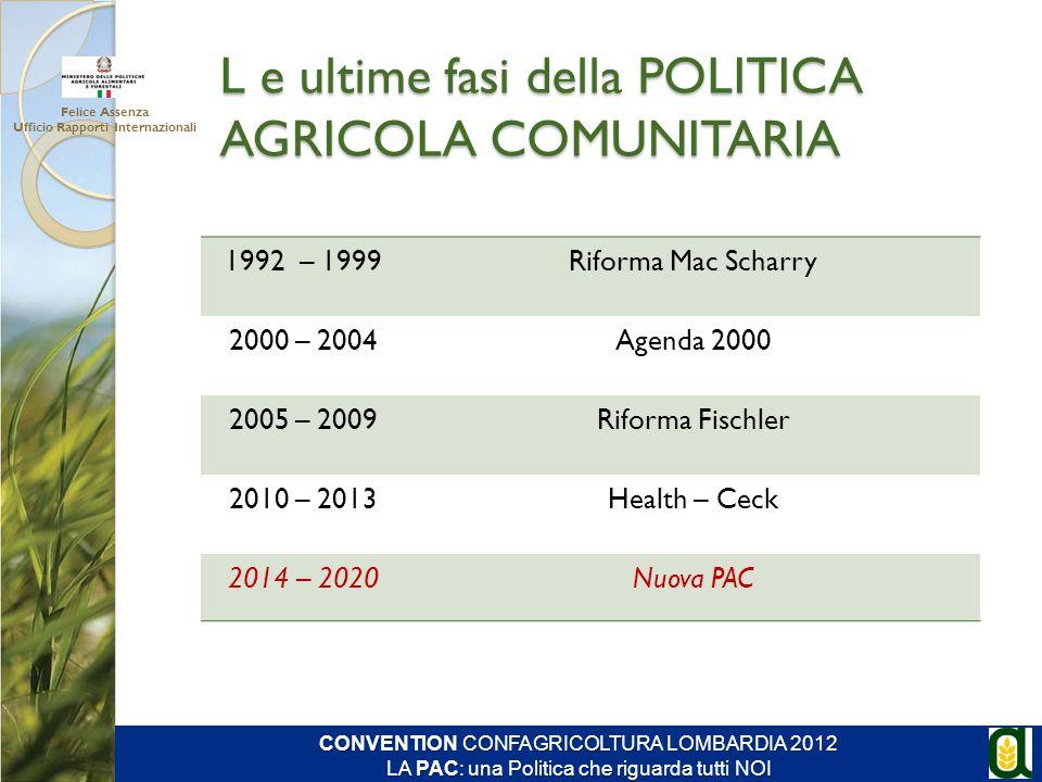 L e ultime fasi della POLITICA AGRICOLA COMUNITARIA 1992 – 1999Riforma Mac Scharry 2000 – 2004Agenda 2000 2005 – 2009Riforma Fischler 2010 – 2013Healt