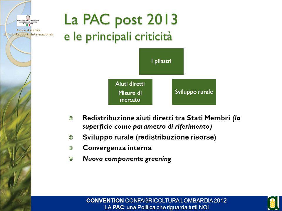 La PAC post 2013 e le principali criticità  Redistribuzione aiuti diretti tra Stati Membri (la superficie come parametro di riferimento)  Sviluppo r