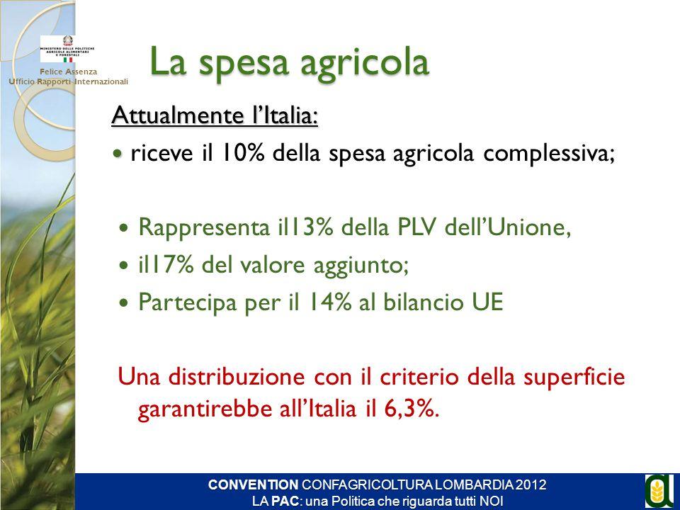 La spesa agricola Attualmente l'Italia: riceve il 10% della spesa agricola complessiva; Rappresenta il13% della PLV dell'Unione, il17% del valore aggi