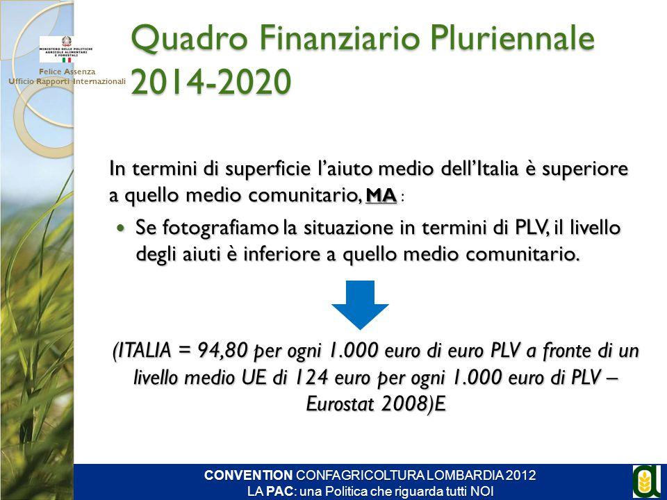 Quadro Finanziario Pluriennale 2014-2020 In termini di superficie l'aiuto medio dell'Italia è superiore a quello medio comunitario, MA In termini di s