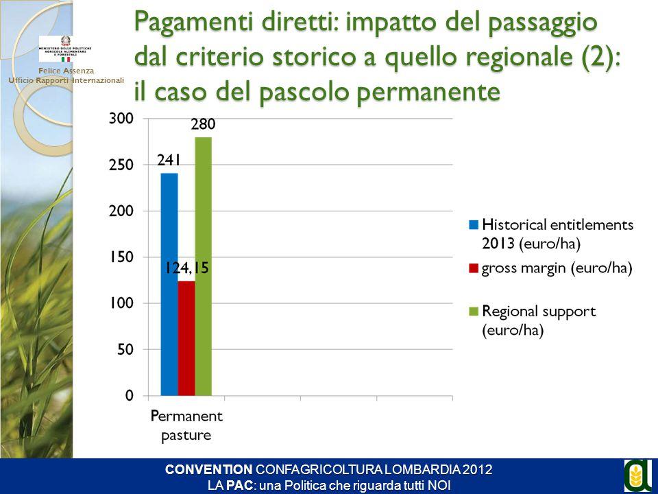 Pagamenti diretti: impatto del passaggio dal criterio storico a quello regionale (2): il caso del pascolo permanente Felice Assenza Ufficio Rapporti I