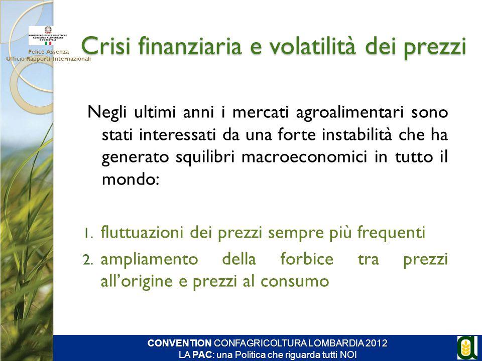 Crisi finanziaria e volatilità dei prezzi Negli ultimi anni i mercati agroalimentari sono stati interessati da una forte instabilità che ha generato s