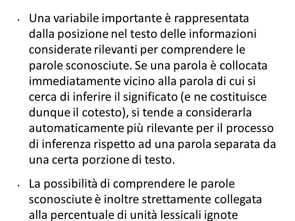 Una variabile importante è rappresentata dalla posizione nel testo delle informazioni considerate rilevanti per comprendere le parole sconosciute. Se
