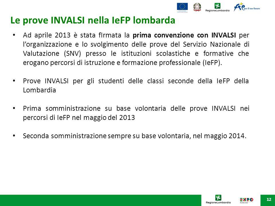 12 Ad aprile 2013 è stata fIrmata la prima convenzione con INVALSI per l'organizzazione e lo svolgimento delle prove del Servizio Nazionale di Valutaz