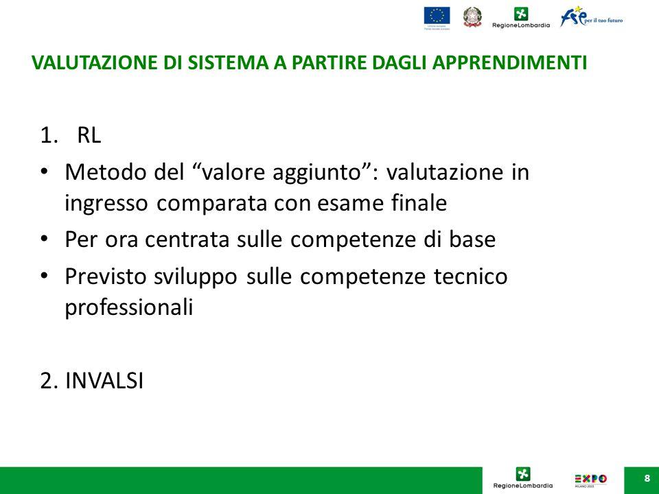 """8 VALUTAZIONE DI SISTEMA A PARTIRE DAGLI APPRENDIMENTI 1.RL Metodo del """"valore aggiunto"""": valutazione in ingresso comparata con esame finale Per ora c"""