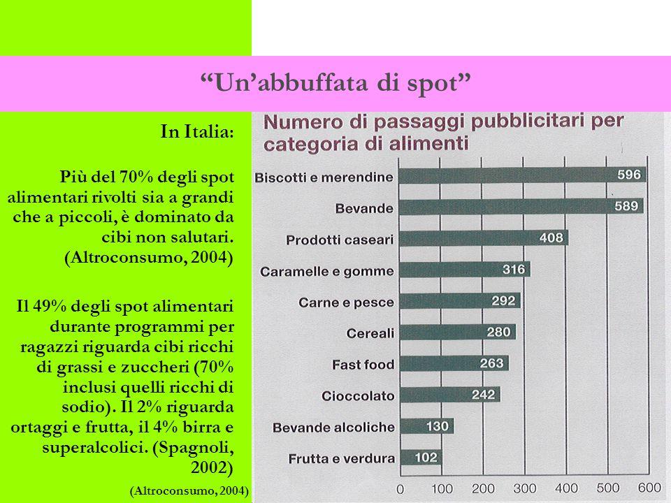 """""""Un'abbuffata di spot"""" In Italia : Più del 70% degli spot alimentari rivolti sia a grandi che a piccoli, è dominato da cibi non salutari. (Altroconsum"""