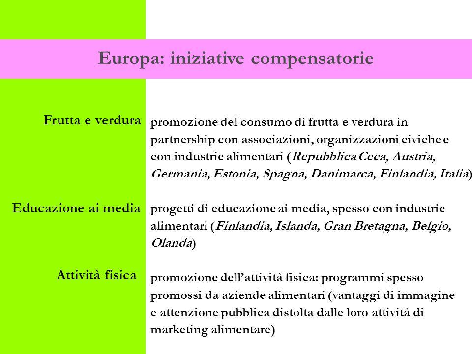 promozione del consumo di frutta e verdura in partnership con associazioni, organizzazioni civiche e con industrie alimentari (Repubblica Ceca, Austri