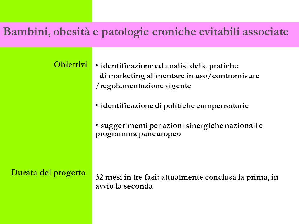 identificazione ed analisi delle pratiche di marketing alimentare in uso/contromisure /regolamentazione vigente identificazione di politiche compensat